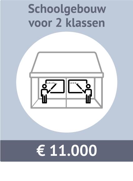 Sponsormogelijkheid voor een schoolgebouw met twee klassen. Kosten: €11.000