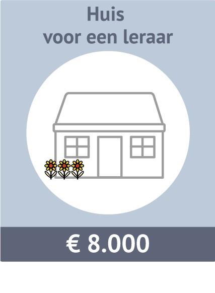 Sponsormogelijkheid voor een teacherwoning. Kosten €8.000