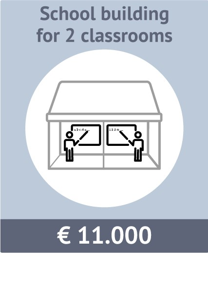 Sponsor option for a building with 2 classrooms. Total costst: €11.000